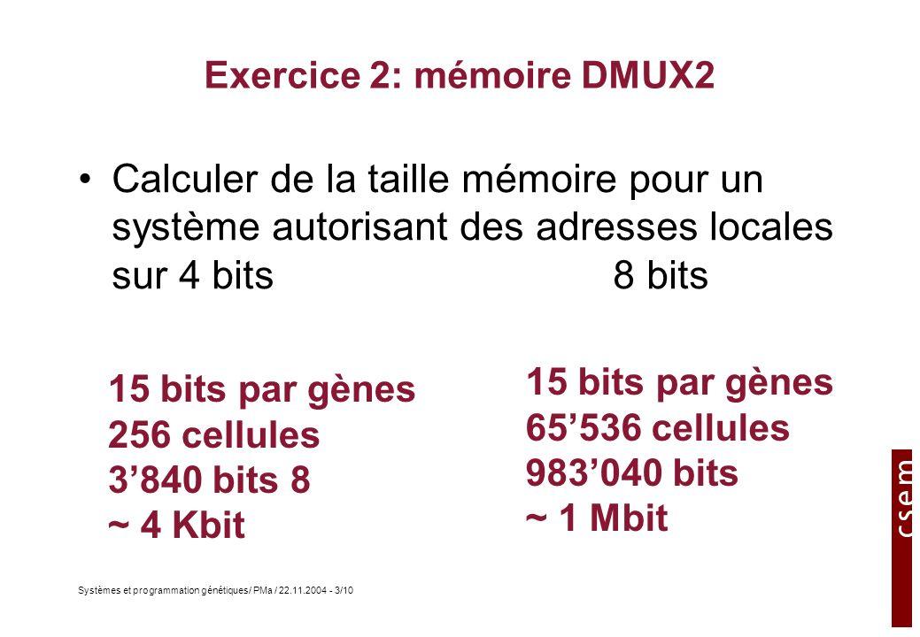 Systèmes et programmation génétiques/ PMa / 22.11.2004 - 4/10 Exercice 3: mémoire DMUX3 Calculer de la taille mémoire pour un système autorisant des adresses locales sur 4 bits8 bits 41 bits par gènes 256 cellules 10496 bits ~ 10.5 Kbit 41 bits par gènes 65536 cellules 2686976 bits ~ 2.7 Mbit
