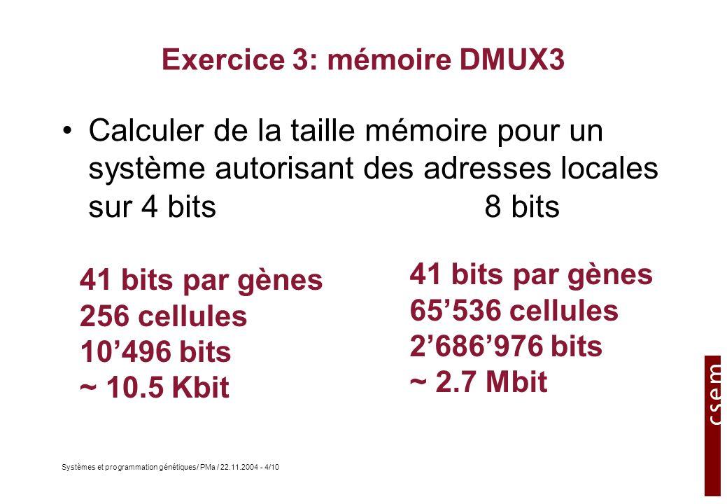 Systèmes et programmation génétiques/ PMa / 22.11.2004 - 4/10 Exercice 3: mémoire DMUX3 Calculer de la taille mémoire pour un système autorisant des a