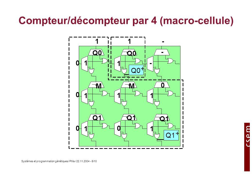 Systèmes et programmation génétiques/ PMa / 22.11.2004 - 5/10 Compteur/décompteur par 4 (macro-cellule)