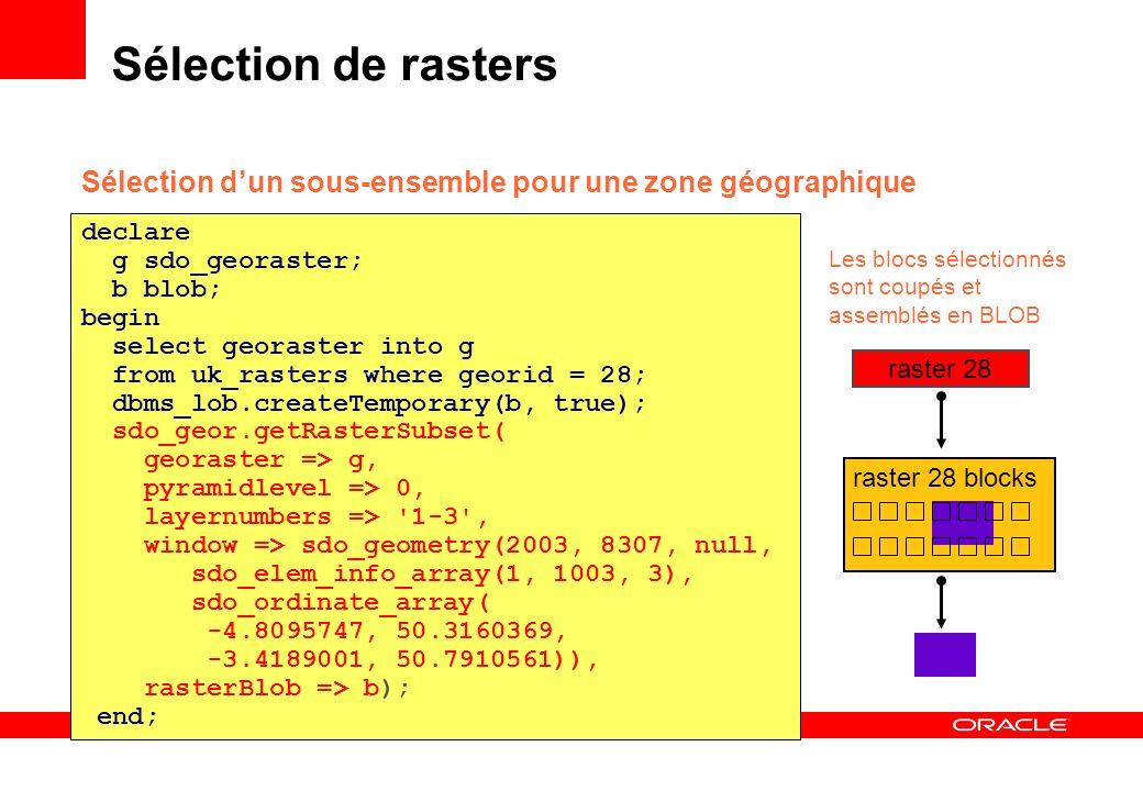 declare g sdo_georaster; b blob; begin select georaster into g from uk_rasters where georid = 28; dbms_lob.createTemporary(b, true); sdo_geor.getRaste