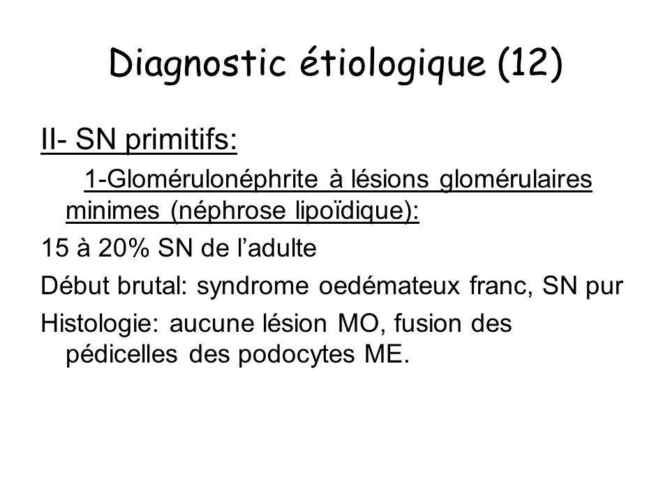 Diagnostic étiologique (12) II- SN primitifs: 1-Glomérulonéphrite à lésions glomérulaires minimes (néphrose lipoïdique): 15 à 20% SN de ladulte Début