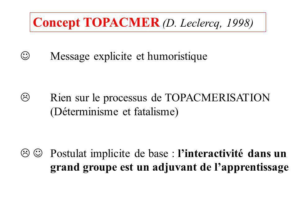 Message explicite et humoristique Rien sur le processus de TOPACMERISATION (Déterminisme et fatalisme) Postulat implicite de base : linteractivité dan