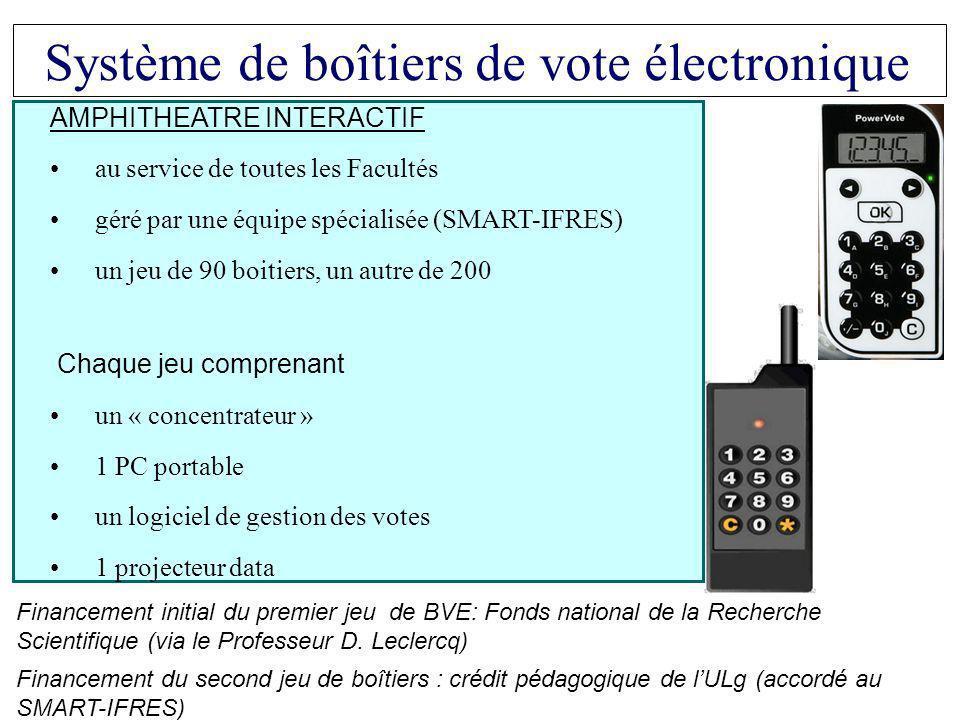 Système de boîtiers de vote électronique Financement initial du premier jeu de BVE: Fonds national de la Recherche Scientifique (via le Professeur D.