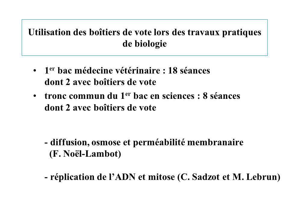 Utilisation des boîtiers de vote lors des travaux pratiques de biologie 1 er bac médecine vétérinaire : 18 séances dont 2 avec boîtiers de vote tronc