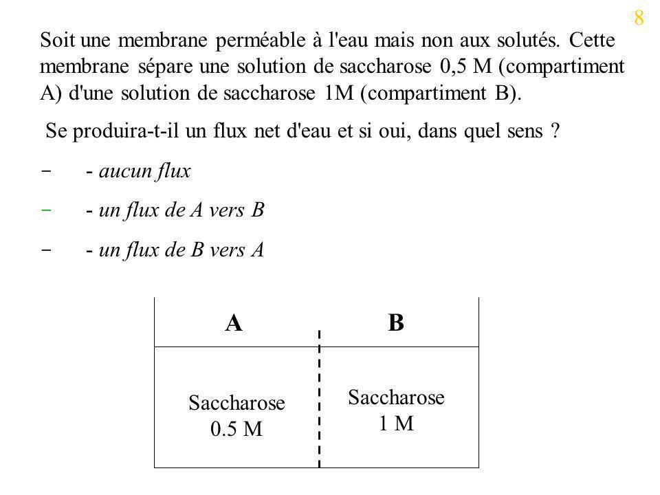 Soit une membrane perméable à l'eau mais non aux solutés. Cette membrane sépare une solution de saccharose 0,5 M (compartiment A) d'une solution de sa