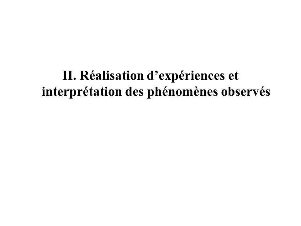 II. Réalisation dexpériences et interprétation des phénomènes observés