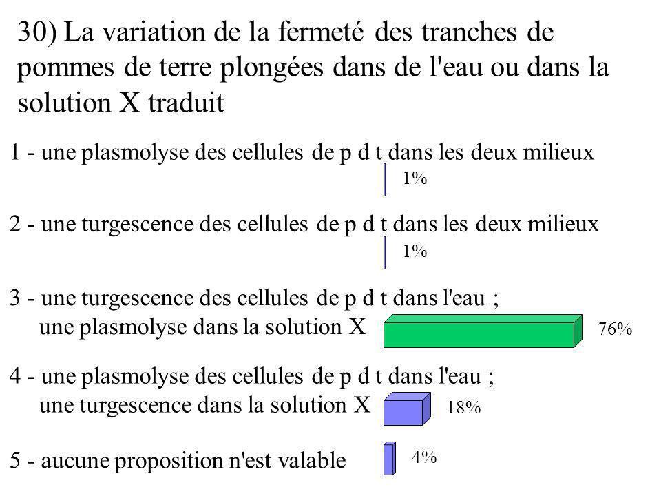 30) La variation de la fermeté des tranches de pommes de terre plongées dans de l'eau ou dans la solution X traduit 1 - une plasmolyse des cellules de