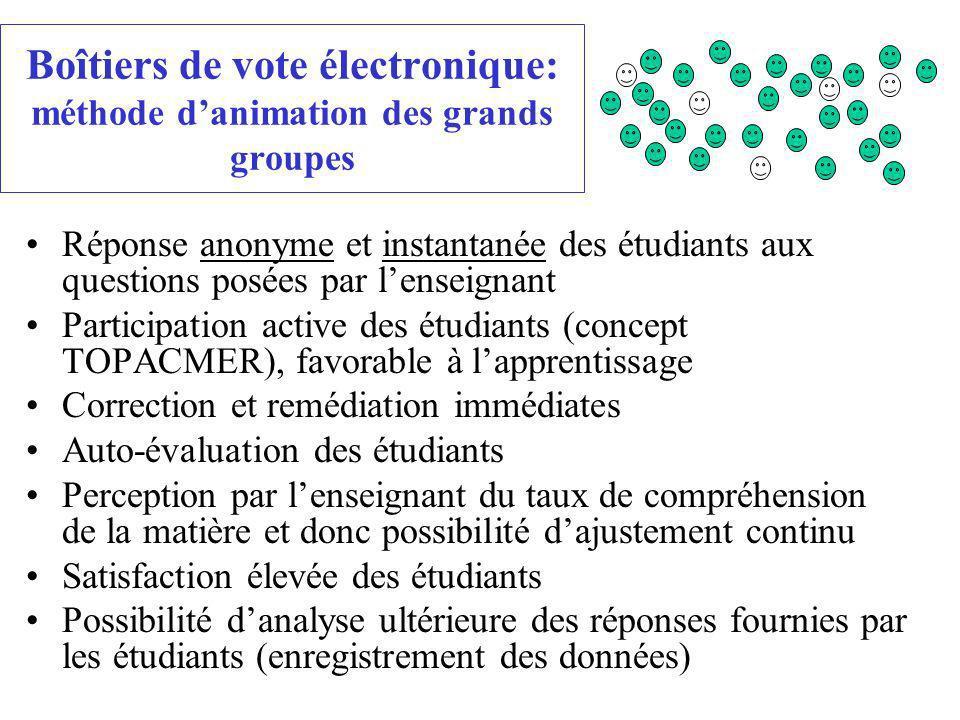 Réponse anonyme et instantanée des étudiants aux questions posées par lenseignant Participation active des étudiants (concept TOPACMER), favorable à l