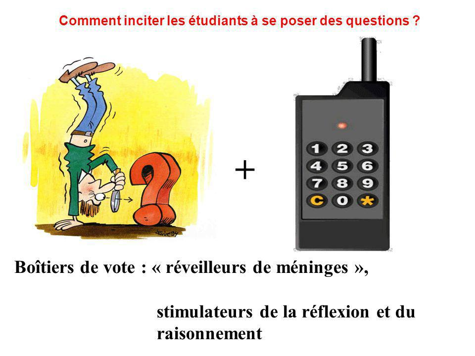 Boîtiers de vote : « réveilleurs de méninges », stimulateurs de la réflexion et du raisonnement Comment inciter les étudiants à se poser des questions