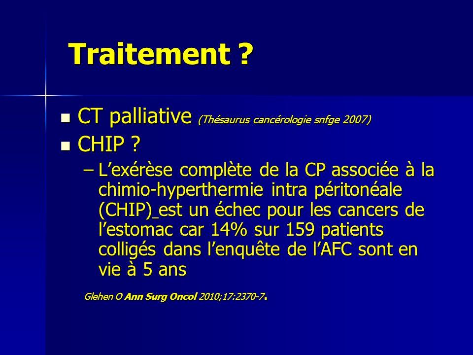 Traitement ? Traitement ? CT palliative (Thésaurus cancérologie snfge 2007) CT palliative (Thésaurus cancérologie snfge 2007) CHIP ? CHIP ? –Lexérèse