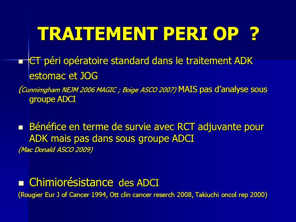 Etude française multicentrique (18 centres), rétrospective de 01/1997 à 12/2009 Etude 2 groupes CHIR (n=753) Vs CT péri op (n=171) Chirurgie seule Vs CT péri opératoire Médiane survie globale Groupe Chir 12,7 mois Groupe Chimio 8,6 mois Taux survie 60 mois 3,4% Taux survie 46 mois 0% Dr M Messager sfcd 2010