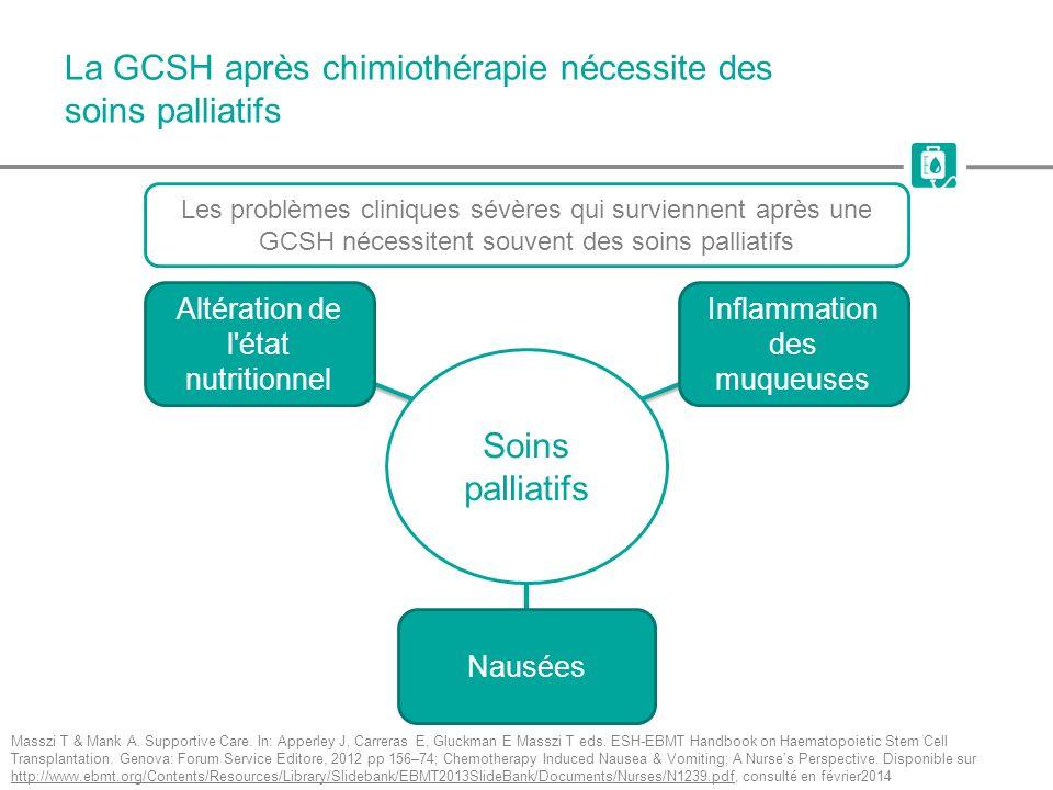 La GCSH après chimiothérapie nécessite des soins palliatifs Masszi T & Mank A. Supportive Care. In: Apperley J, Carreras E, Gluckman E Masszi T eds. E