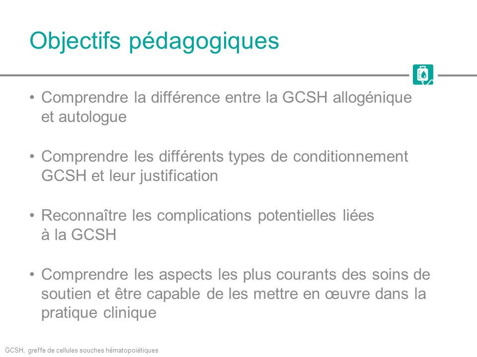 Objectifs pédagogiques Comprendre la différence entre la GCSH allogénique et autologue Comprendre les différents types de conditionnement GCSH et leur