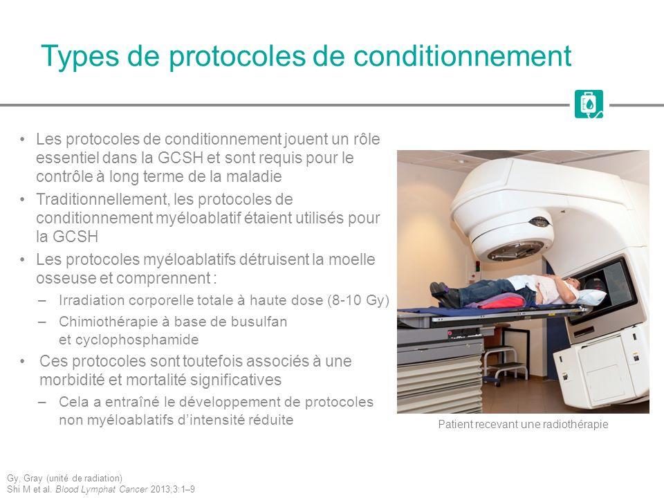 Types de protocoles de conditionnement Les protocoles de conditionnement jouent un rôle essentiel dans la GCSH et sont requis pour le contrôle à long
