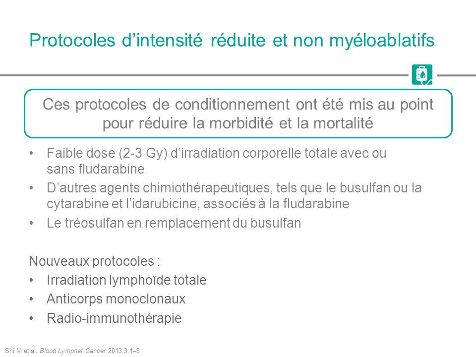 Protocoles dintensité réduite et non myéloablatifs Shi M et al. Blood Lymphat Cancer 2013;3:1–9 Faible dose (2-3 Gy) dirradiation corporelle totale av