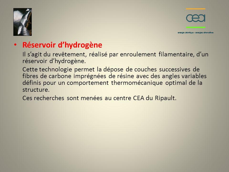 Réservoir dhydrogène Il sagit du revêtement, réalisé par enroulement filamentaire, dun réservoir dhydrogène. Cette technologie permet la dépose de cou