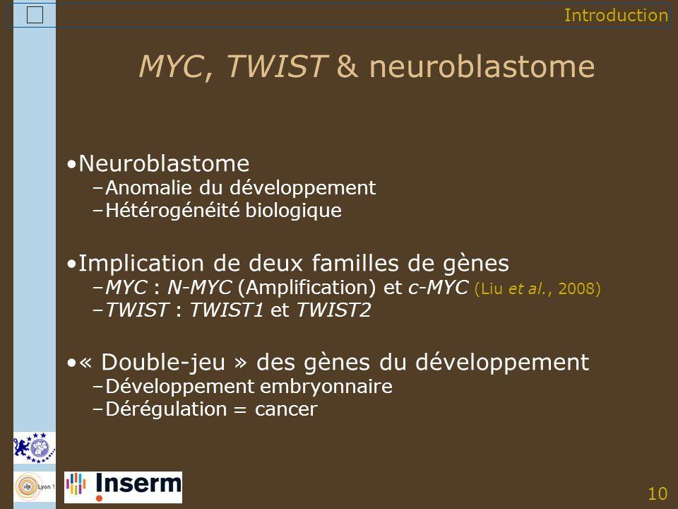 10 MYC, TWIST & neuroblastome Neuroblastome –Anomalie du développement –Hétérogénéité biologique Implication de deux familles de gènes –MYC : N-MYC (Amplification) et c-MYC (Liu et al., 2008) –TWIST : TWIST1 et TWIST2 « Double-jeu » des gènes du développement –Développement embryonnaire –Dérégulation = cancer Introduction