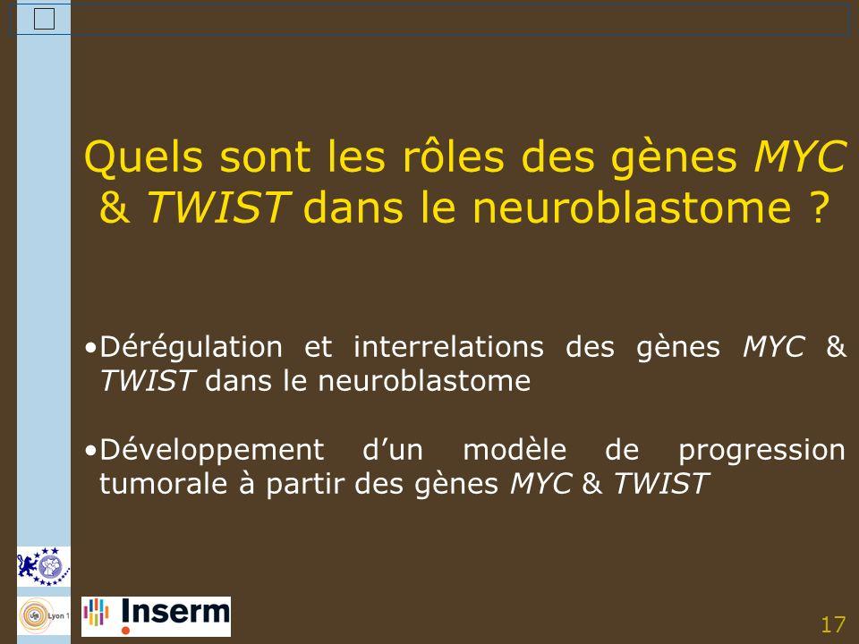 17 Dérégulation et interrelations des gènes MYC & TWIST dans le neuroblastome Développement dun modèle de progression tumorale à partir des gènes MYC & TWIST Quels sont les rôles des gènes MYC & TWIST dans le neuroblastome ?