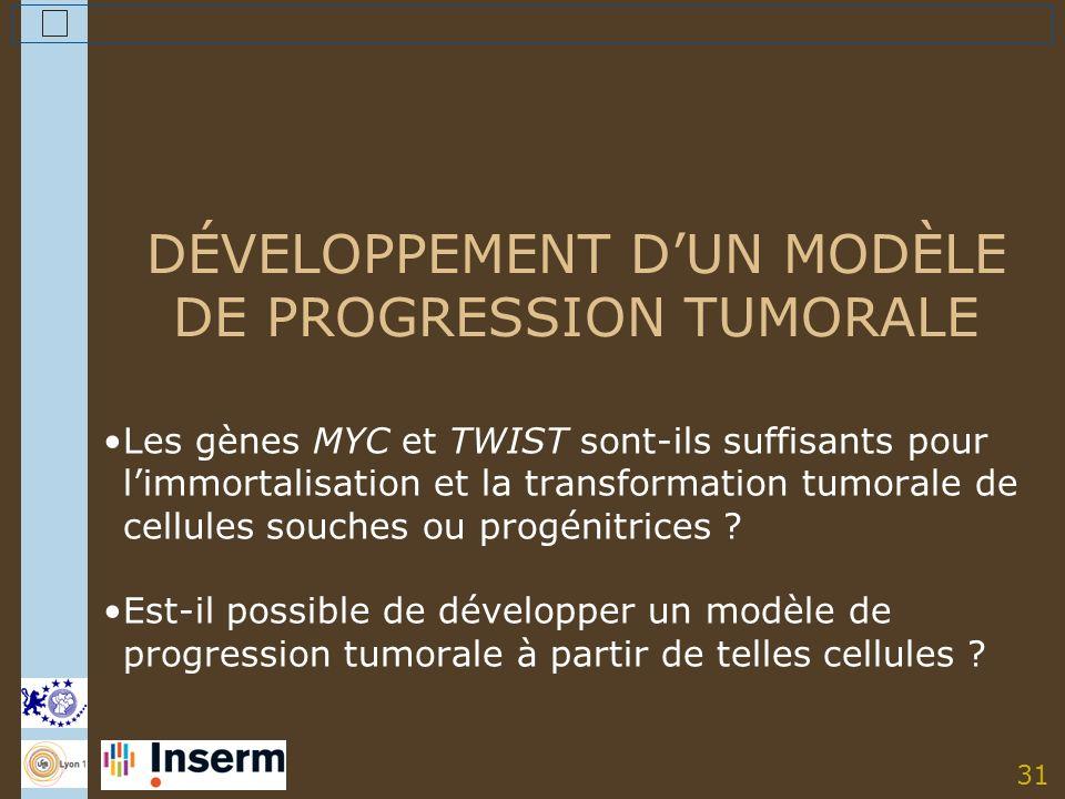 31 DÉVELOPPEMENT DUN MODÈLE DE PROGRESSION TUMORALE Les gènes MYC et TWIST sont-ils suffisants pour limmortalisation et la transformation tumorale de cellules souches ou progénitrices .