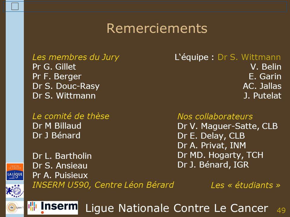 49 Remerciements Léquipe : Dr S. Wittmann V. Belin E.
