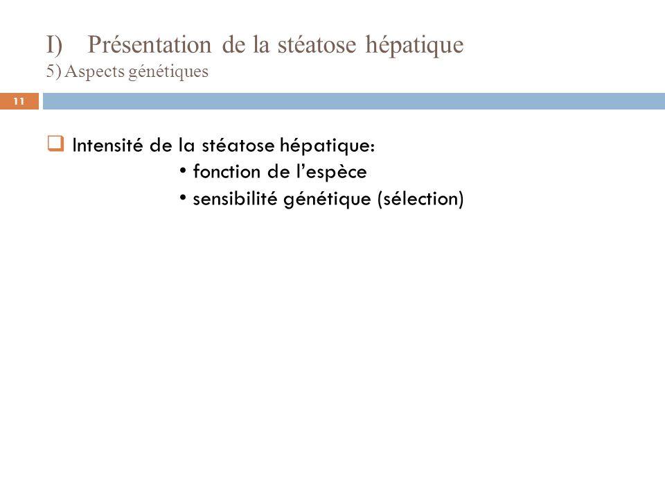 Intensité de la stéatose hépatique: fonction de lespèce sensibilité génétique (sélection) I)Présentation de la stéatose hépatique 5) Aspects génétique