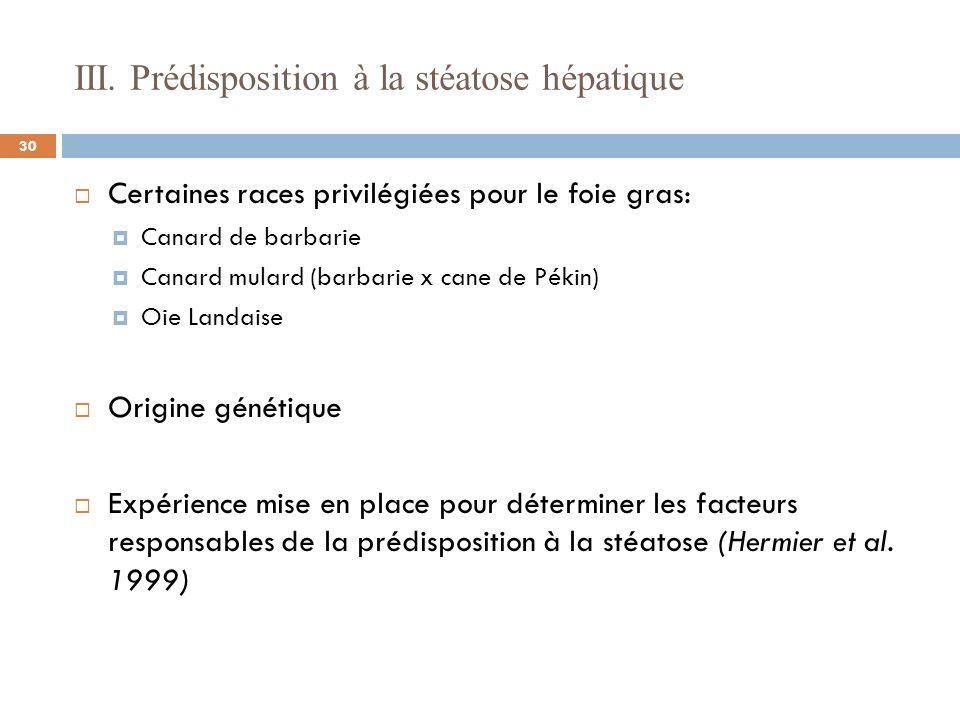 III. Prédisposition à la stéatose hépatique Certaines races privilégiées pour le foie gras: Canard de barbarie Canard mulard (barbarie x cane de Pékin