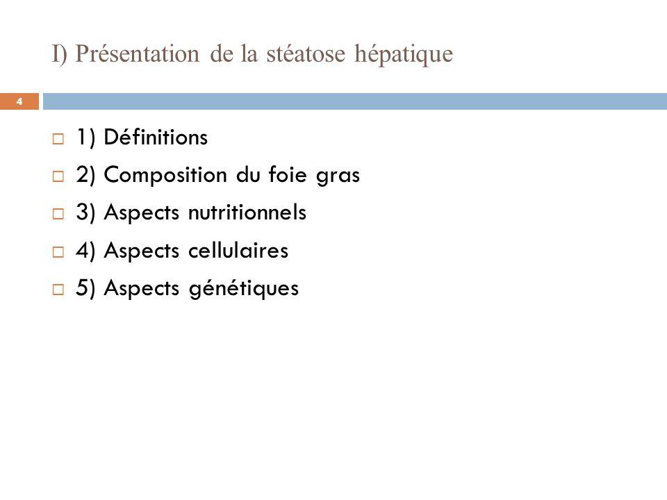 I) Présentation de la stéatose hépatique 1) Définitions 2) Composition du foie gras 3) Aspects nutritionnels 4) Aspects cellulaires 5) Aspects génétiq