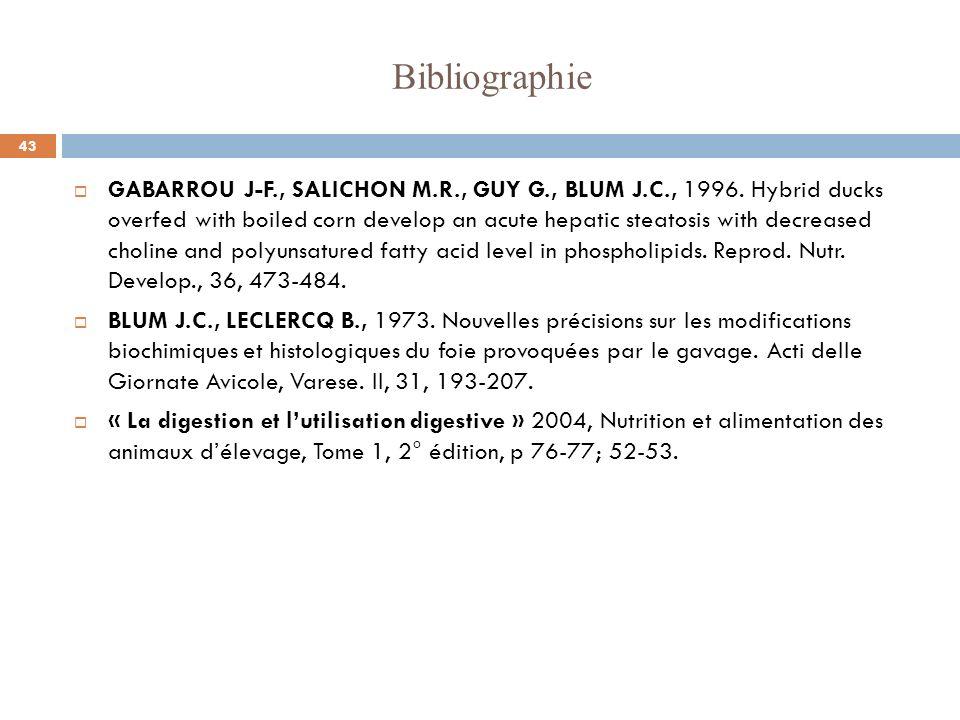 Bibliographie 43 GABARROU J-F., SALICHON M.R., GUY G., BLUM J.C., 1996.