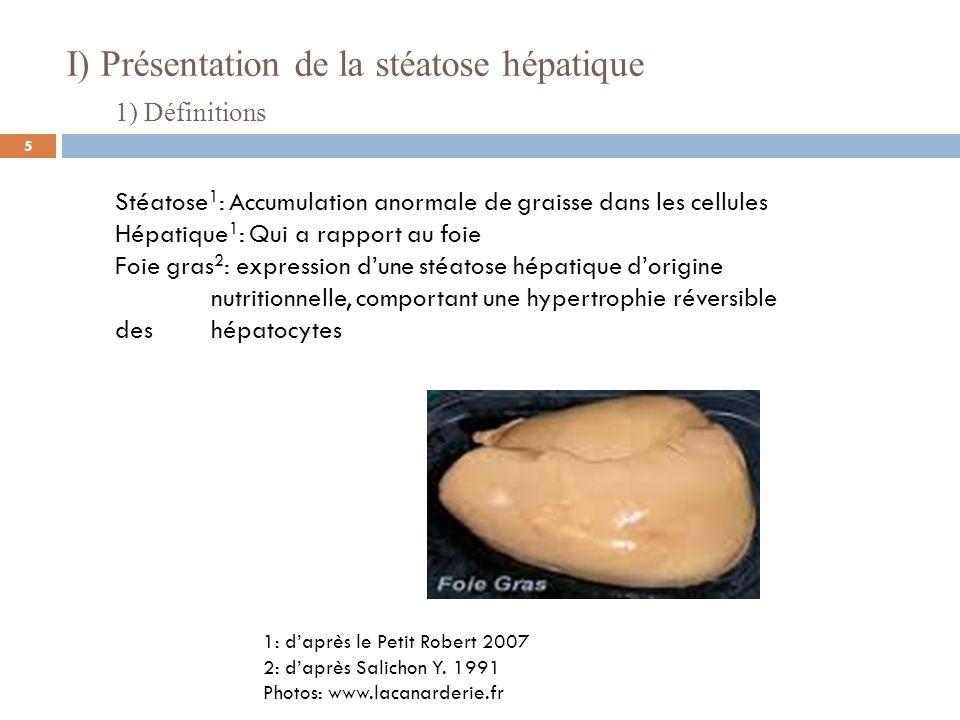1) Définitions Stéatose 1 : Accumulation anormale de graisse dans les cellules Hépatique 1 : Qui a rapport au foie Foie gras 2 : expression dune stéat