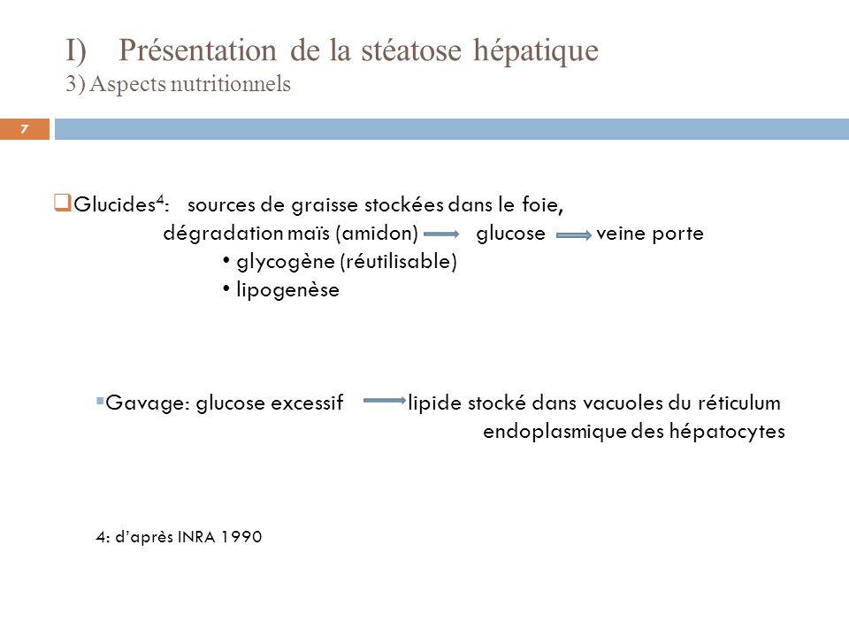 4: daprès INRA 1990 G lucides 4 : sources de graisse stockées dans le foie, dégradation maïs (amidon) glucose veine porte g lycogène (réutilisable) l