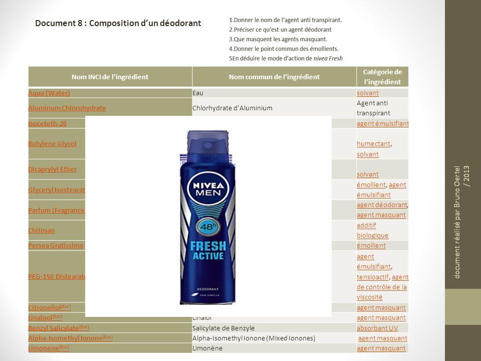 Document 8 : Composition dun déodorant Nom INCI de l'ingrédientNom commun de l'ingrédient Catégorie de l'ingrédient Aqua (Water)Eausolvant Aluminum Ch
