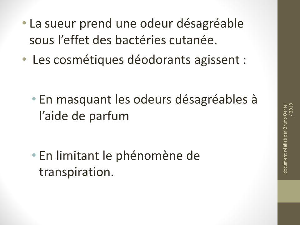La sueur prend une odeur désagréable sous leffet des bactéries cutanée. Les cosmétiques déodorants agissent : En masquant les odeurs désagréables à la