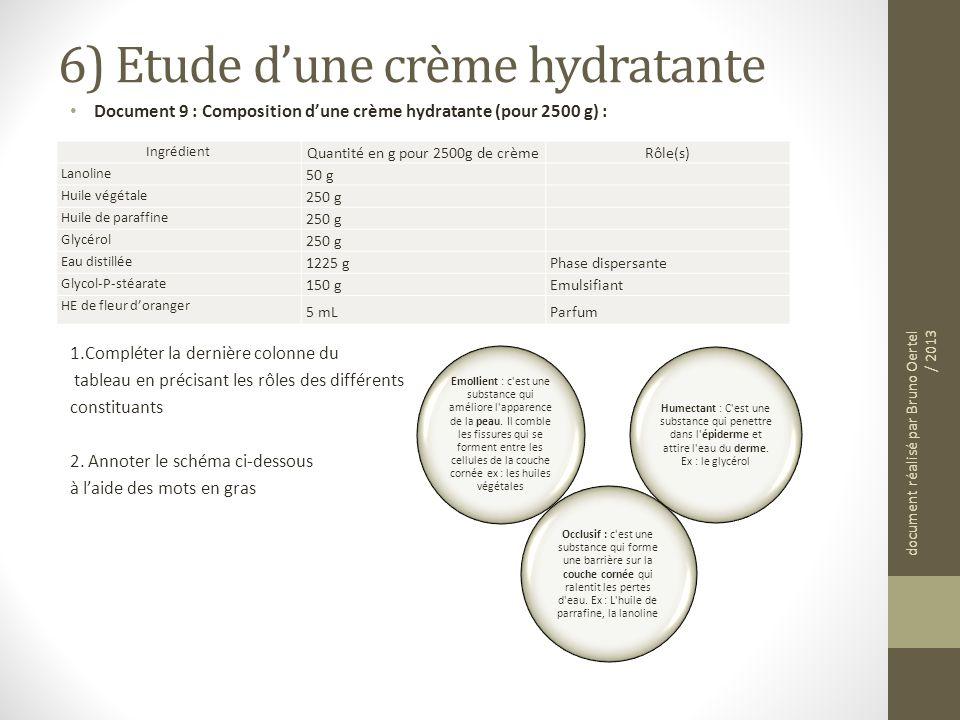 6) Etude dune crème hydratante Document 9 : Composition dune crème hydratante (pour 2500 g) : 1.Compléter la dernière colonne du tableau en précisant