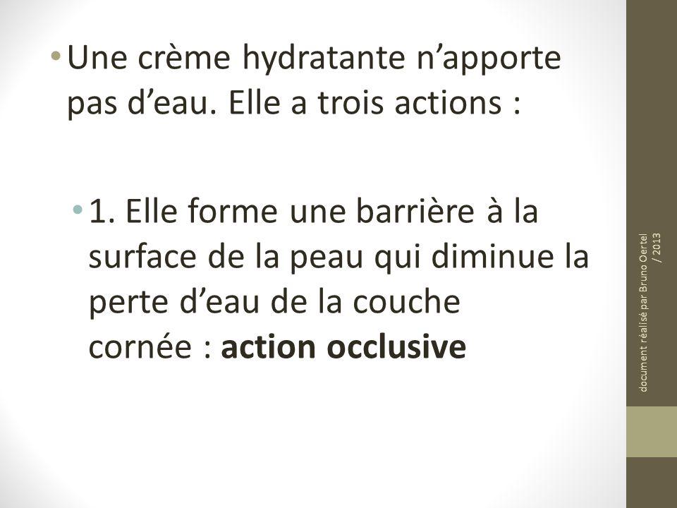 Une crème hydratante napporte pas deau. Elle a trois actions : 1. Elle forme une barrière à la surface de la peau qui diminue la perte deau de la couc