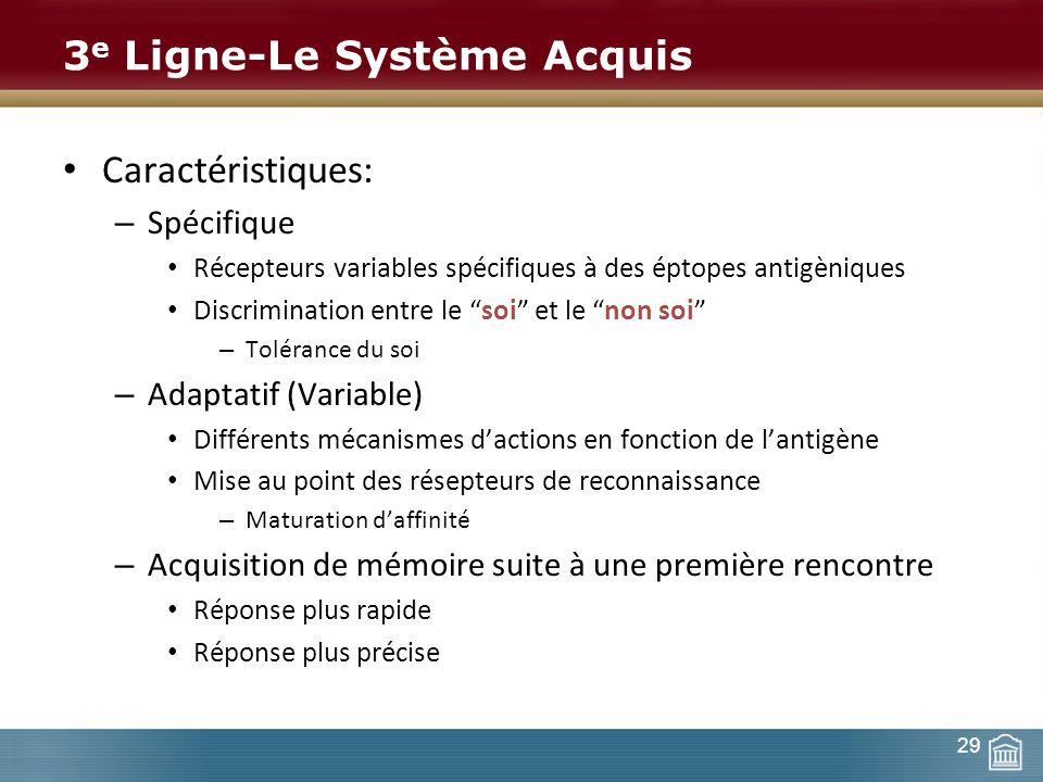 3 e Ligne-Le Système Acquis Caractéristiques: – Spécifique Récepteurs variables spécifiques à des éptopes antigèniques Discrimination entre le soi et