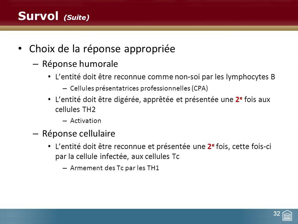 Survol (Suite) Choix de la réponse appropriée – Réponse humorale Lentité doit être reconnue comme non-soi par les lymphocytes B – Cellules présentatri