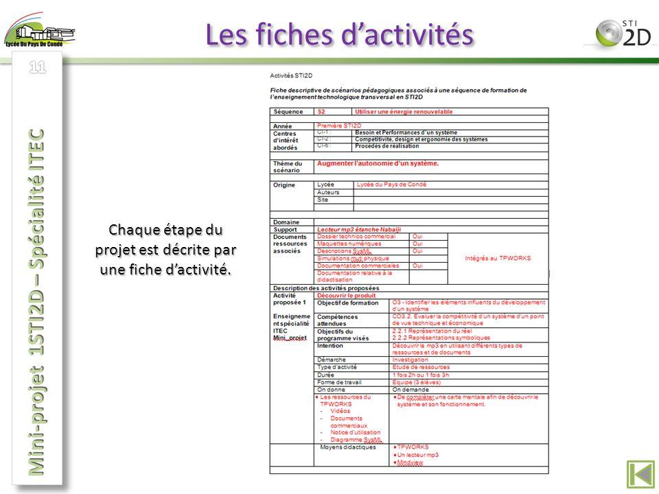 Les fiches dactivités Chaque étape du projet est décrite par une fiche dactivité.