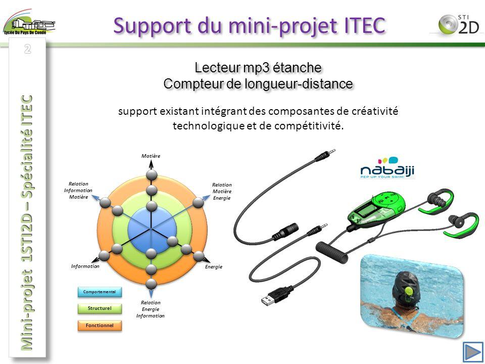 Support du mini-projet ITEC Lecteur mp3 étanche Compteur de longueur-distance support existant intégrant des composantes de créativité technologique et de compétitivité.
