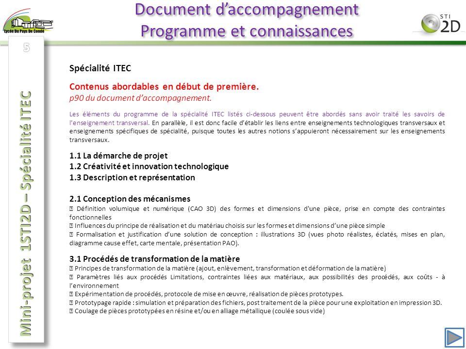 Document daccompagnement Programme et connaissances Spécialité ITEC Contenus abordables en début de première.