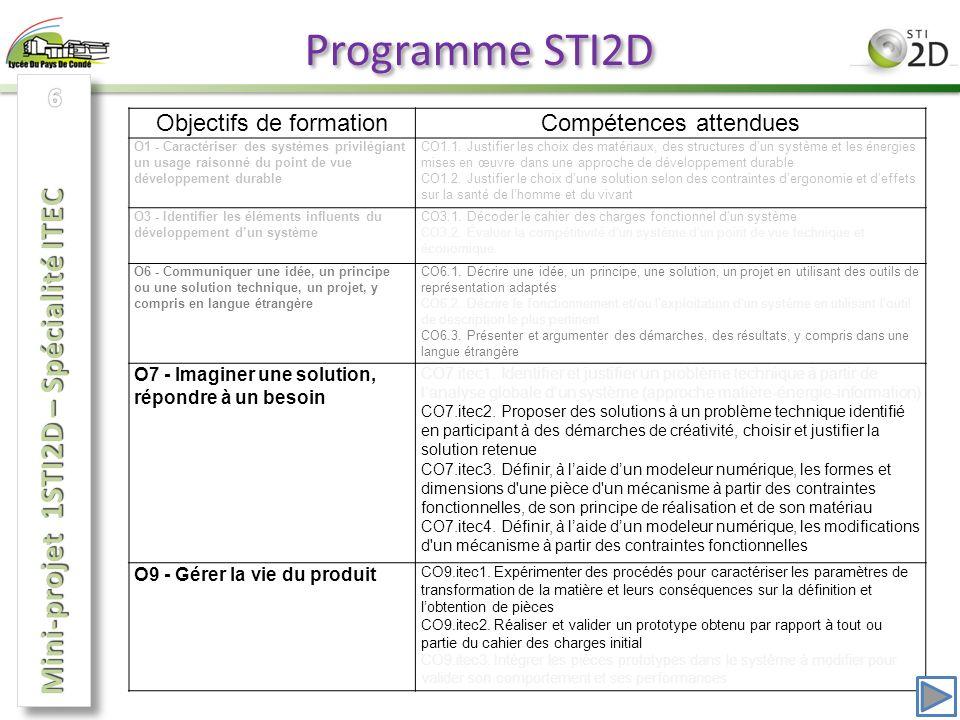 Programme STI2D Objectifs de formationCompétences attendues O1 - Caractériser des systèmes privilégiant un usage raisonné du point de vue développement durable CO1.1.