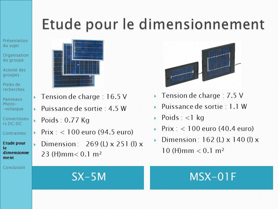 SX-5MMSX-01F Tension de charge : 16.5 V Puissance de sortie : 4.5 W Poids : 0.77 Kg Prix : < 100 euro (94.5 euro) Dimension : 269 (L) x 251 (l) x 23 (
