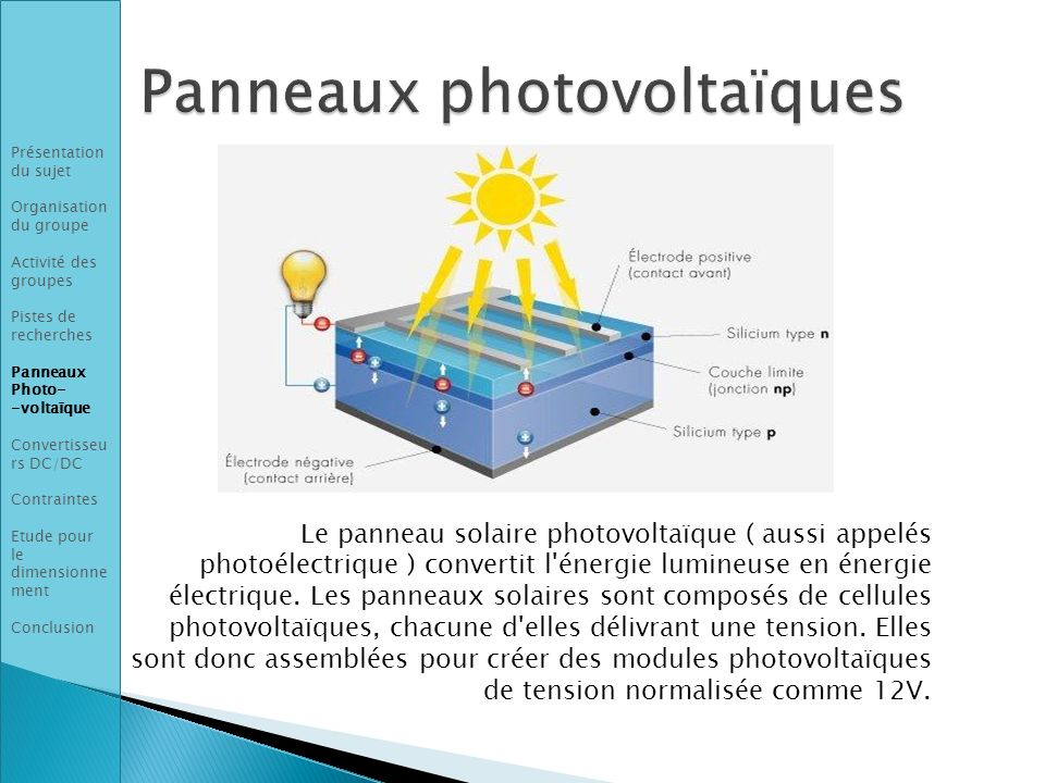 Le panneau solaire photovoltaïque ( aussi appelés photoélectrique ) convertit l'énergie lumineuse en énergie électrique. Les panneaux solaires sont co
