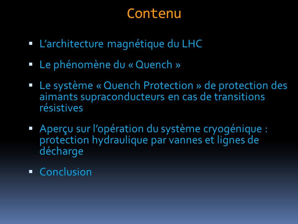 Larchitecture magnétique du LHC LHC Sector 1 5 Main DC Power feed 3 Octant DC Power 2 4 6 8 7 LHC 27 km Circumference Powering Sector: 154 aimants dipolaires, environ 44 quadripôles; Longueur denviron 3 km Larchitecture magnétique du LHC se divise en huit secteurs principalement constitués de chaines daimants supraconducteurs, dipolaires ou quadripolaires raccordes en série
