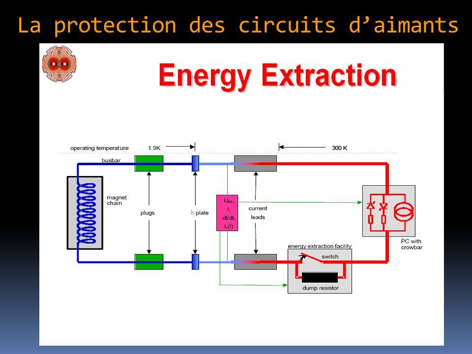 La protection des circuits daimants