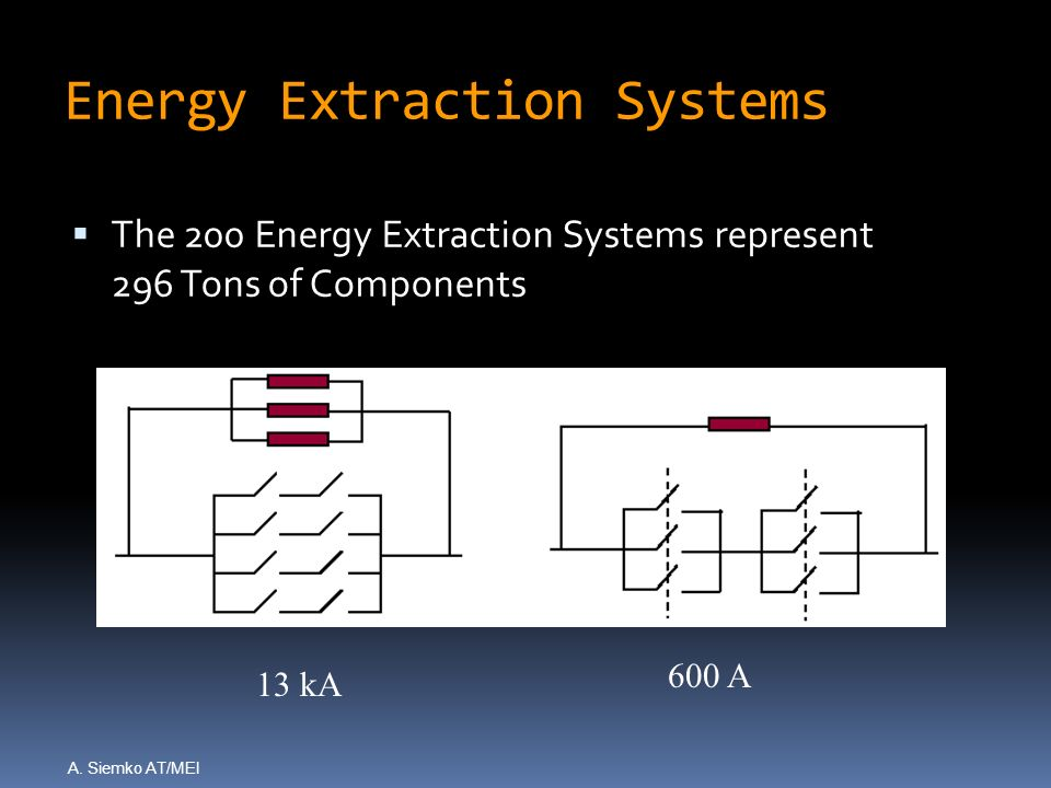 A. Siemko AT/MEI Energy Extraction Systems The 200 Energy Extraction Systems represent 296 Tons of Components 13 kA 600 A