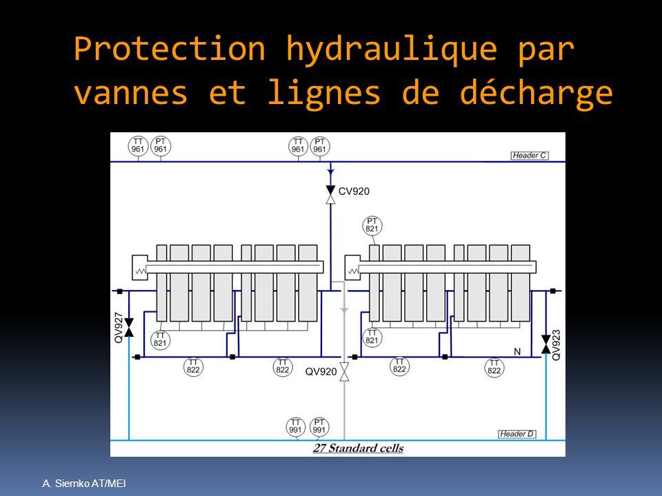A. Siemko AT/MEI Protection hydraulique par vannes et lignes de décharge