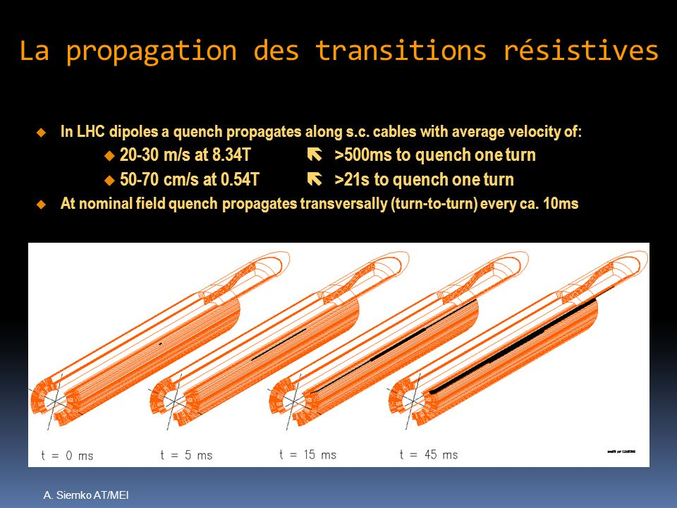 A. Siemko AT/MEI La propagation des transitions résistives In LHC dipoles a quench propagates along s.c. cables with average velocity of: 20-30 m/s at