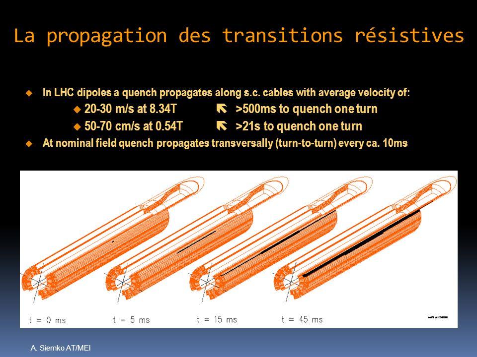 Approximation par Gaussienne Courant dans le dipôle après une transition résistive Le «quench»: une montée de température Une fois que les chaufferettes de protection sont allumées, en moins dune seconde lénergie est dissipée dans laimant