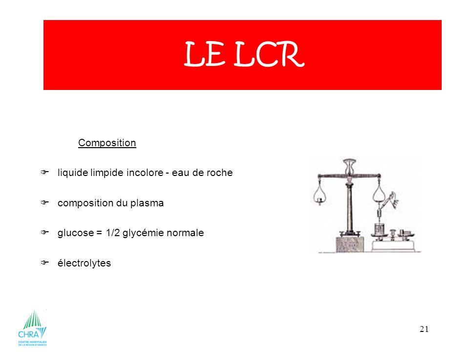 21 Composition liquide limpide incolore - eau de roche composition du plasma glucose = 1/2 glycémie normale électrolytes LE LCR