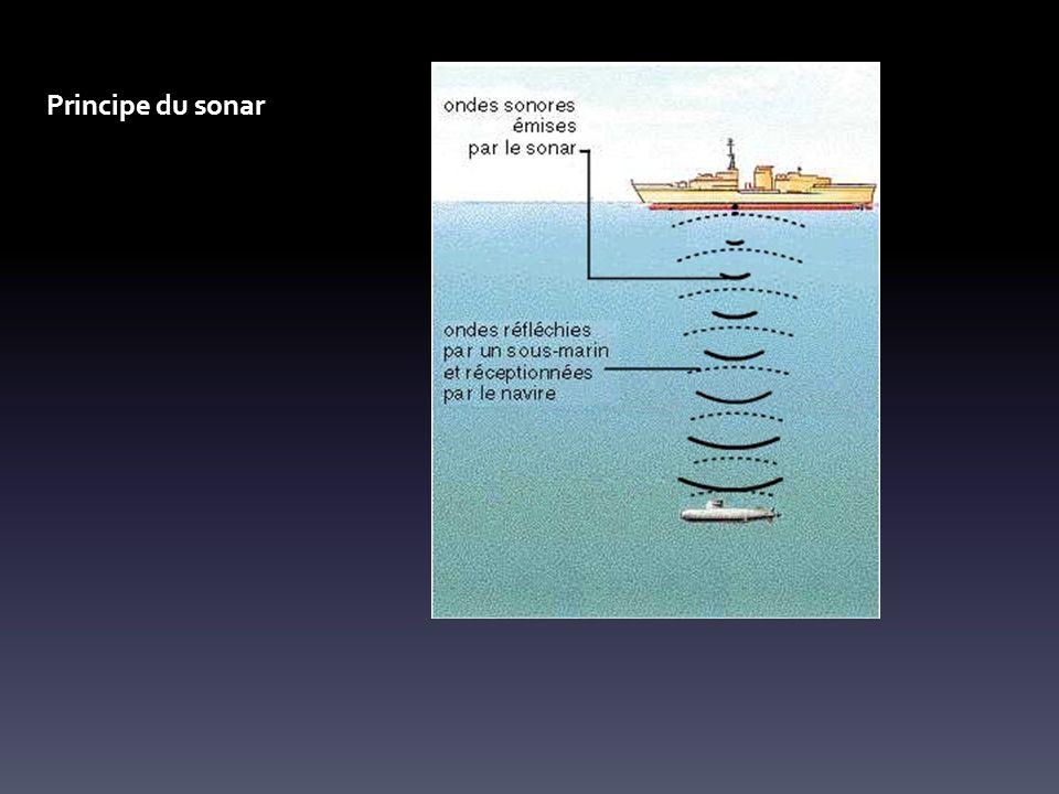 Principe du sonar